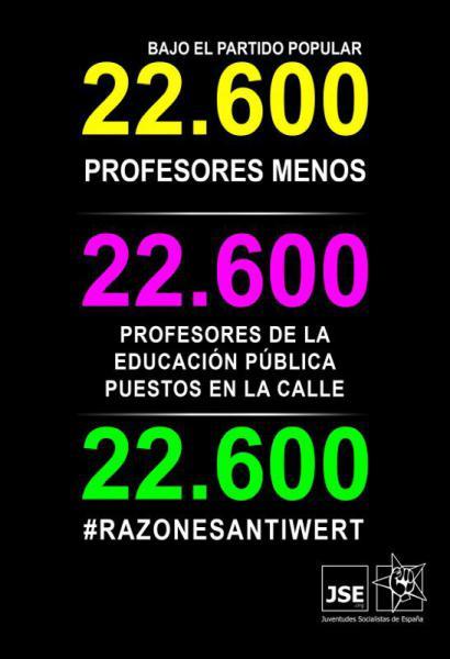 #RazonesAntiWERT