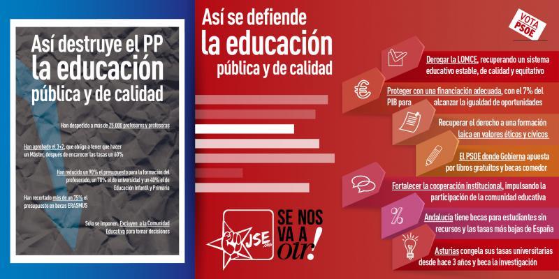 """JSE: """"El Gobierno del Partido Popular se ha dedicado a destruir la educación pública"""""""